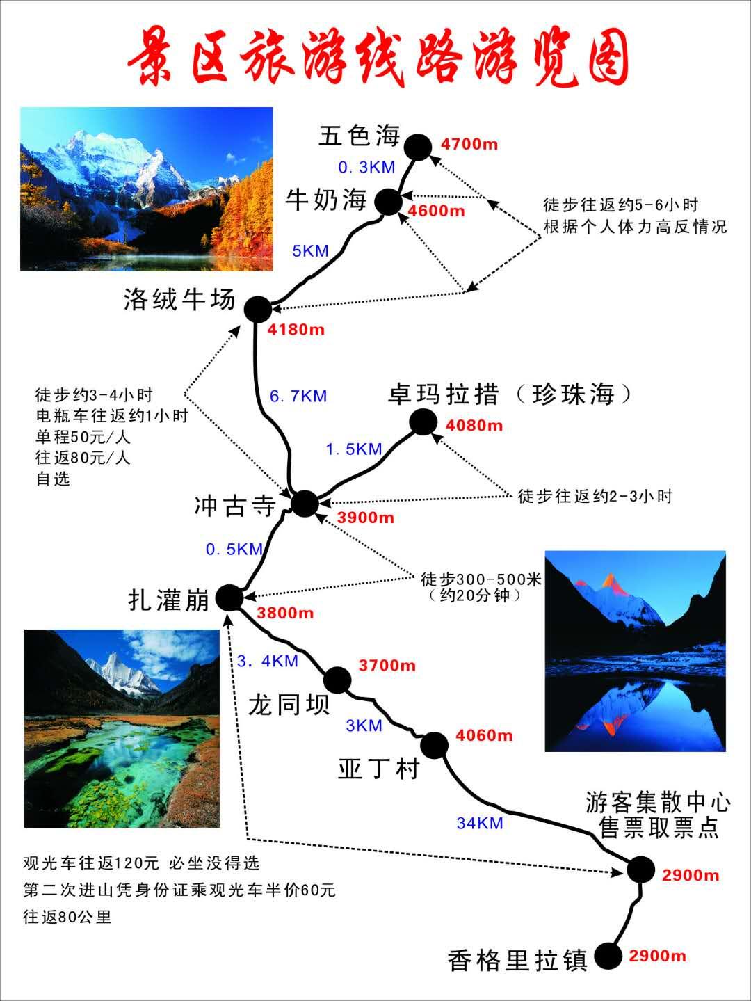 稻城亚丁风景区游览图